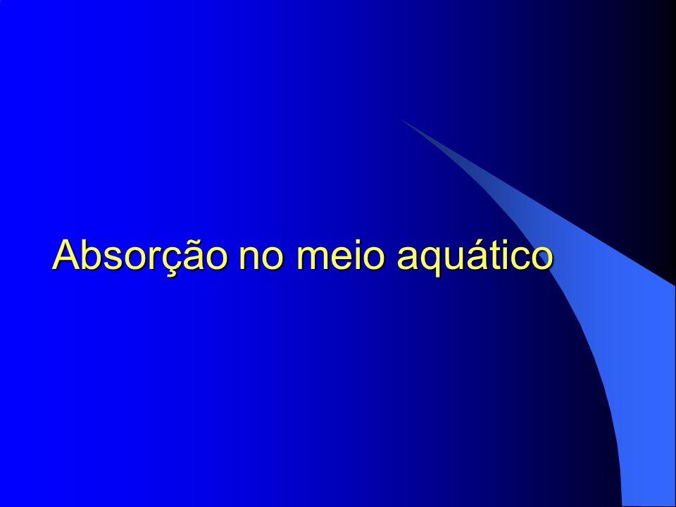 Absorção no meio aquático