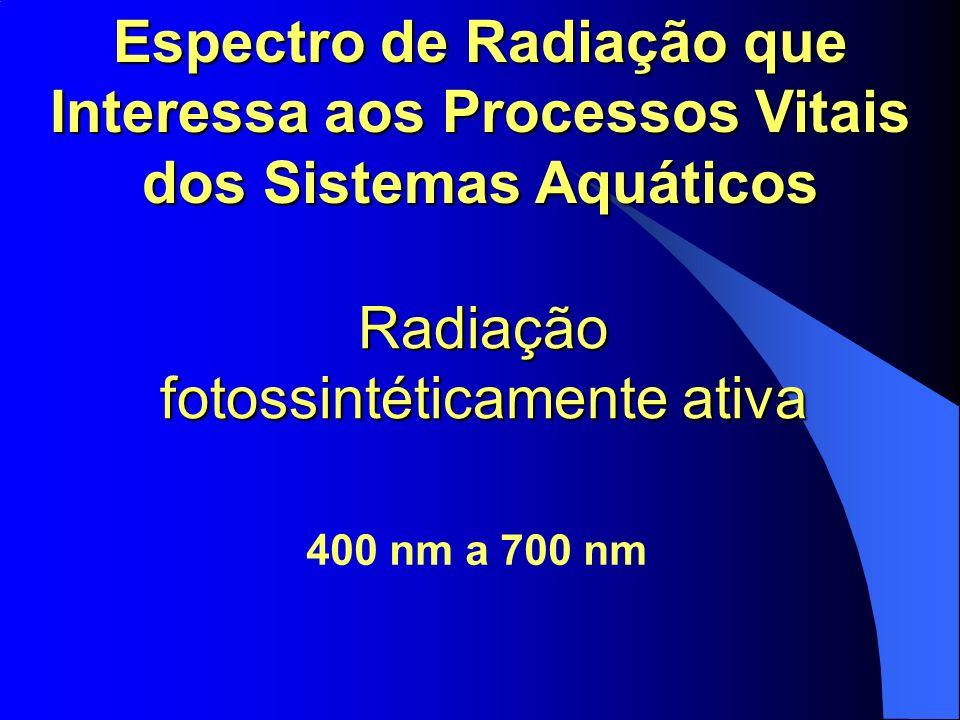 Radiação fotossintéticamente ativa 400 nm a 700 nm Espectro de Radiação que Interessa aos Processos Vitais dos Sistemas Aquáticos