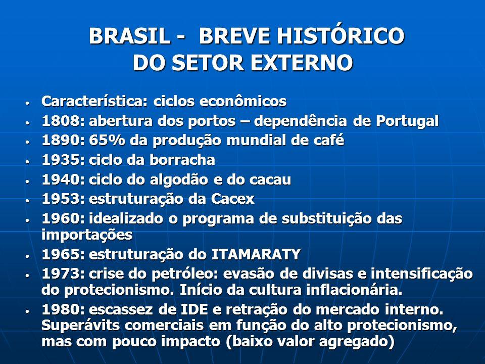 Característica: ciclos econômicos Característica: ciclos econômicos 1808: abertura dos portos – dependência de Portugal 1808: abertura dos portos – de