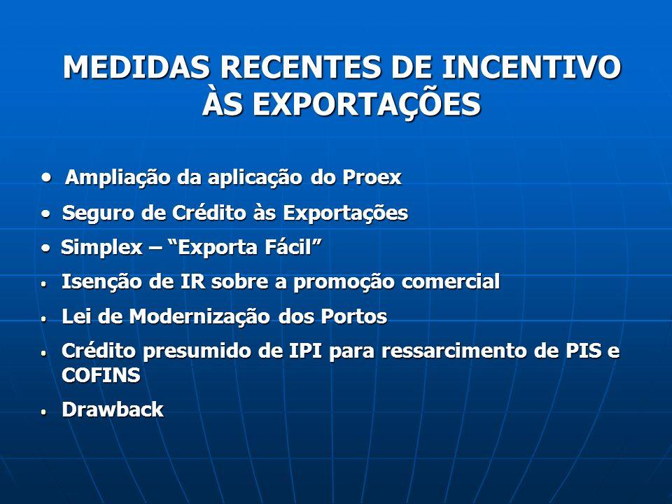 MEDIDAS RECENTES DE INCENTIVO ÀS EXPORTAÇÕES Ampliação da aplicação do Proex Ampliação da aplicação do Proex Seguro de Crédito às Exportações Seguro d