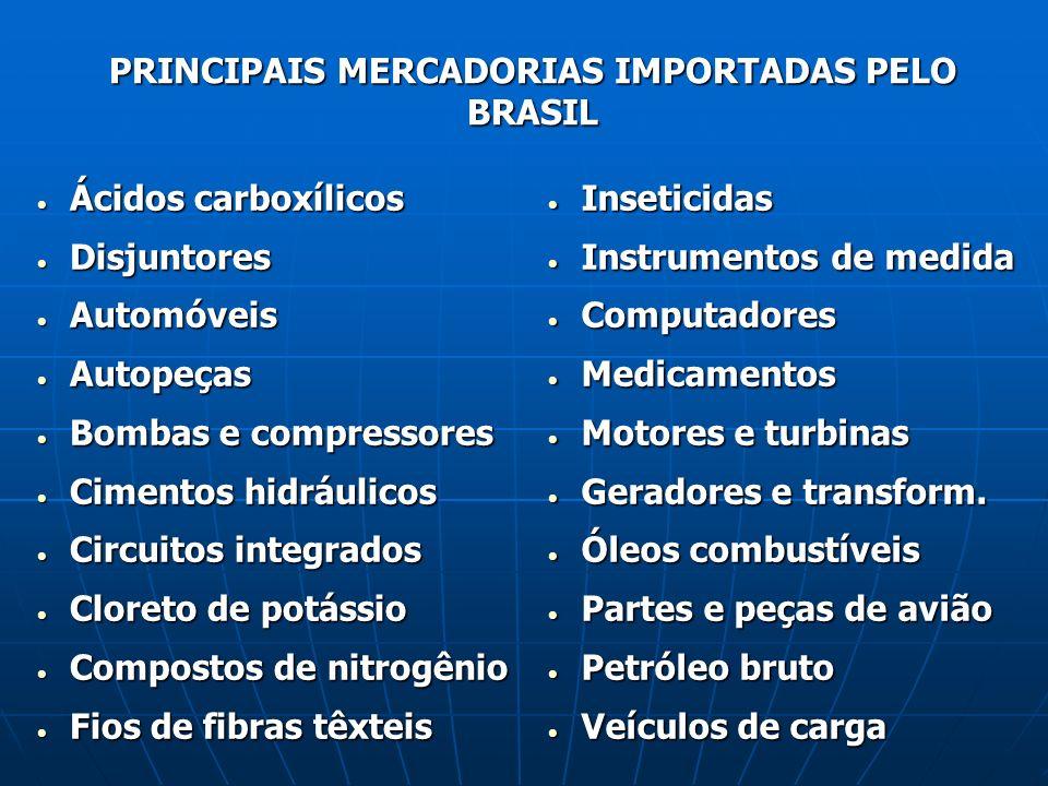 PRINCIPAIS MERCADORIAS IMPORTADAS PELO BRASIL Ácidos carboxílicos Ácidos carboxílicos Disjuntores Disjuntores Automóveis Automóveis Autopeças Autopeça