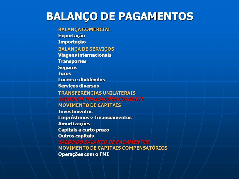 BALANÇA COMERCIAL ExportaçãoImportação BALANÇA DE SERVIÇOS Viagens internacionais TransportesSegurosJuros Lucros e dividendos Serviços diversos TRANSFERÊNCIAS UNILATERAIS SALDO EM TRANSAÇÕES CORRENTE MOVIMENTO DE CAPITAIS Investimentos Empréstimos e Financiamentos Amortizações Capitais a curto prazo Outros capitais SALDO DO BALANÇO DE PAGAMENTOS MOVIMENTO DE CAPITAIS COMPENSATÓRIOS Operações com o FMI BALANÇO DE PAGAMENTOS