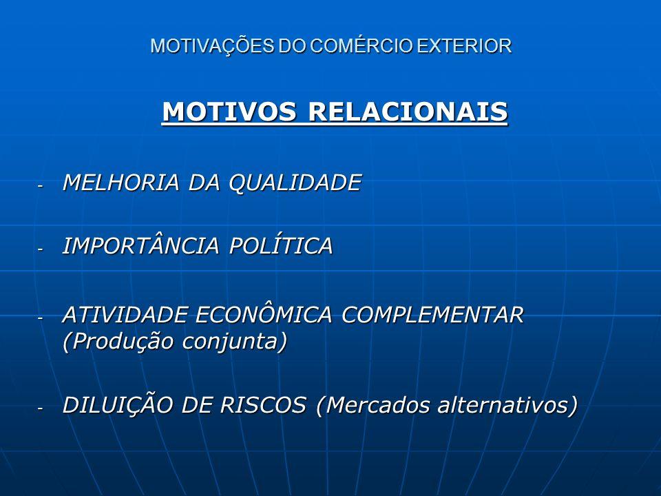 MOTIVOS RELACIONAIS MOTIVOS RELACIONAIS - MELHORIA DA QUALIDADE - IMPORTÂNCIA POLÍTICA - ATIVIDADE ECONÔMICA COMPLEMENTAR (Produção conjunta) - DILUIÇ