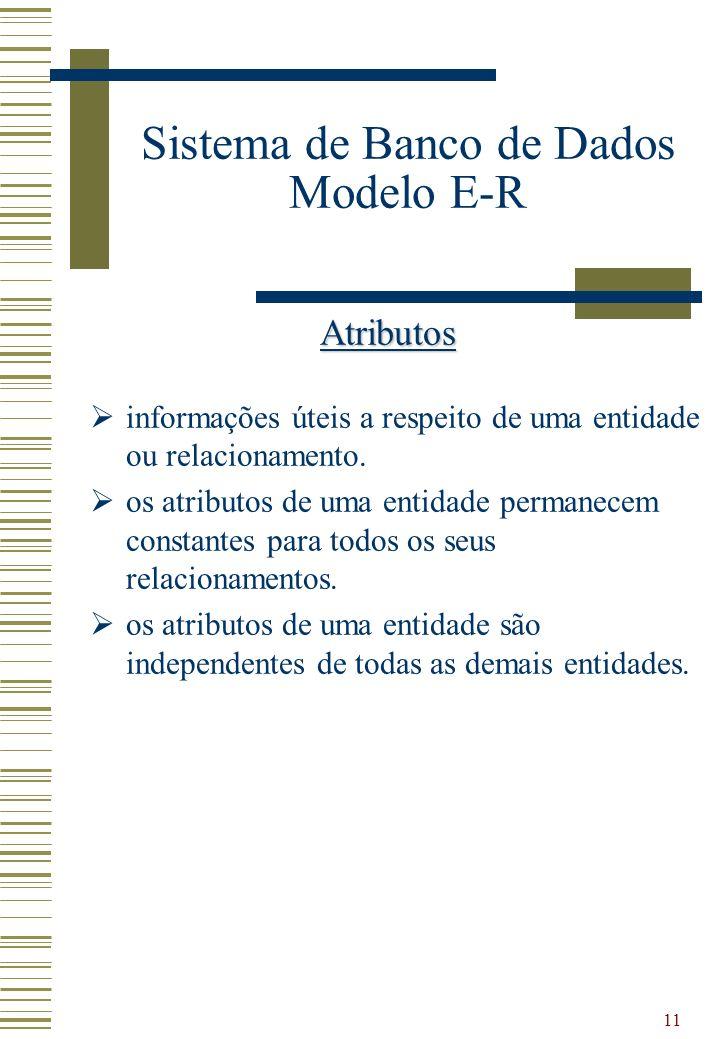 11 Sistema de Banco de Dados Modelo E-R Atributos informações úteis a respeito de uma entidade ou relacionamento. os atributos de uma entidade permane