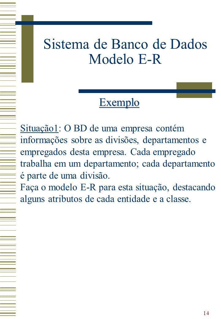 14 Sistema de Banco de Dados Modelo E-R Exemplo Situação1: O BD de uma empresa contém informações sobre as divisões, departamentos e empregados desta