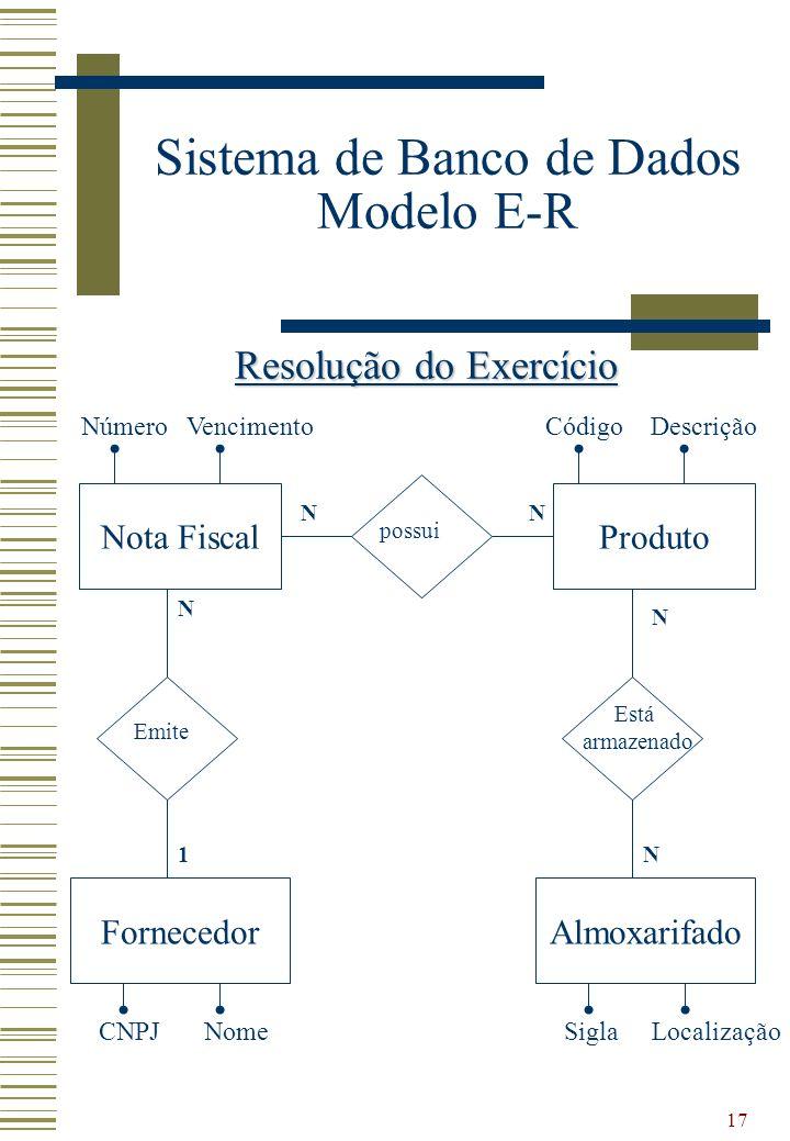 17 Sistema de Banco de Dados Modelo E-R Resolução do Exercício Fornecedor Produto Emite Nota Fiscal possui CNPJNome NúmeroVencimento N 1 N N Almoxarif