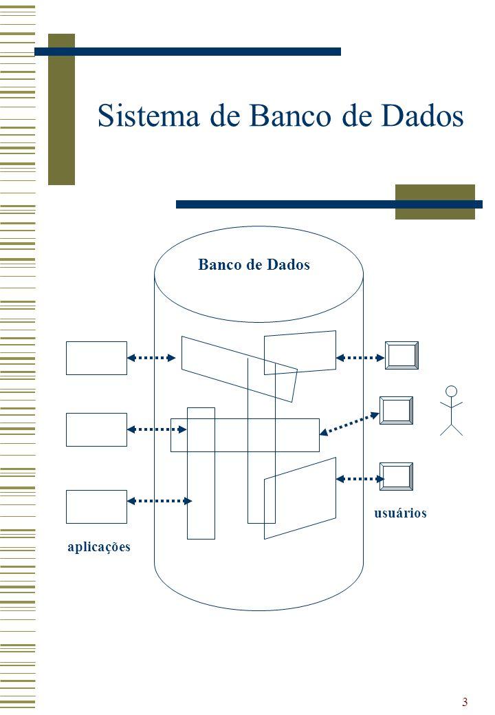 4 Sistema de Banco de Dados Um sistema de BD envolve 4 componentes: Dados: informações registradas no BD; Hardware: discos rígidos onde fica armazenado o BD; Software: é o responsável buscar os dados para aos usuários.