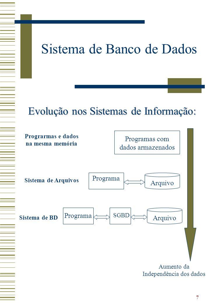 7 Sistema de Banco de Dados Evolução nos Sistemas de Informação: Programas com dados armazenados Programa Arquivo SGBD Arquivo Programa Aumento da Ind