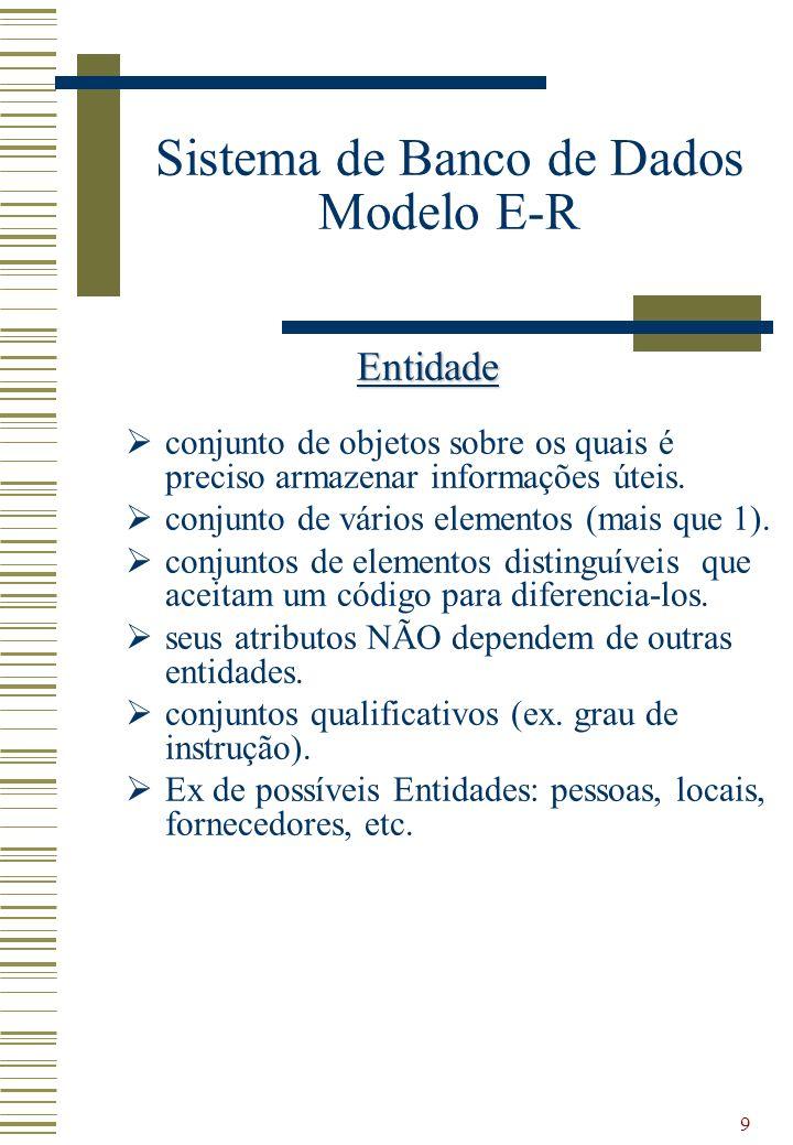 9 Sistema de Banco de Dados Modelo E-R Entidade conjunto de objetos sobre os quais é preciso armazenar informações úteis. conjunto de vários elementos