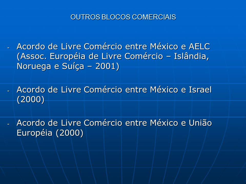 - Acordo de Livre Comércio entre México e AELC (Assoc. Européia de Livre Comércio – Islândia, Noruega e Suíça – 2001) - Acordo de Livre Comércio entre