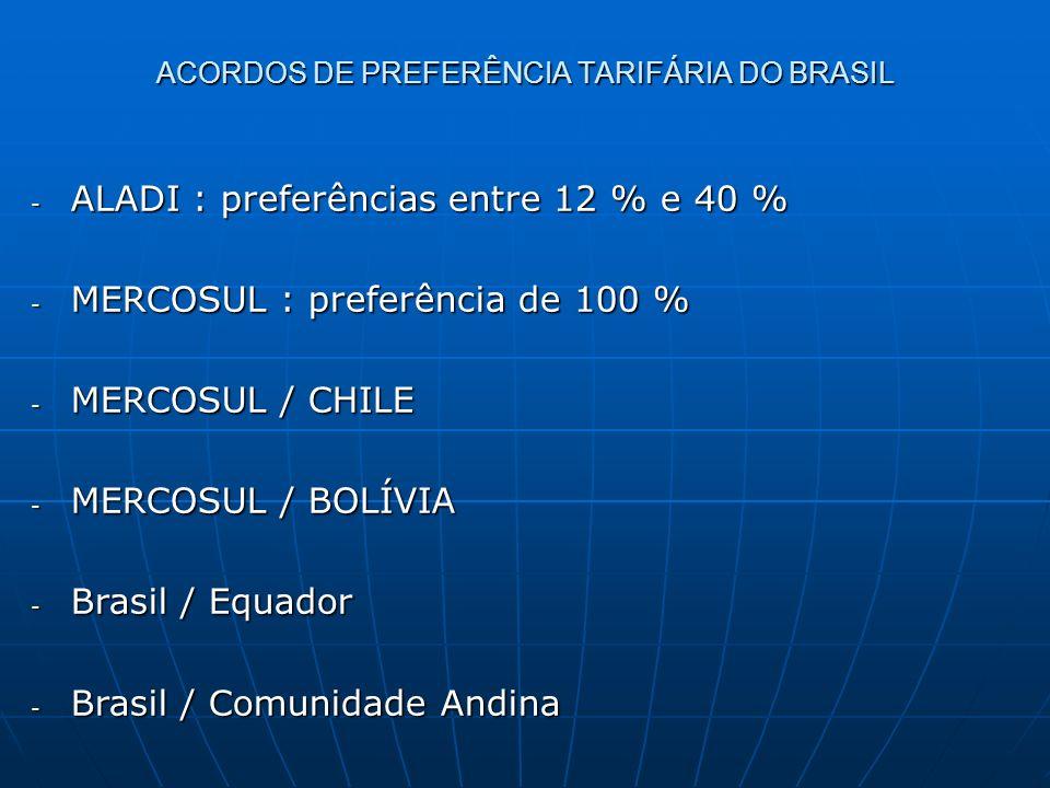 - ALADI : preferências entre 12 % e 40 % - MERCOSUL : preferência de 100 % - MERCOSUL / CHILE - MERCOSUL / BOLÍVIA - Brasil / Equador - Brasil / Comun