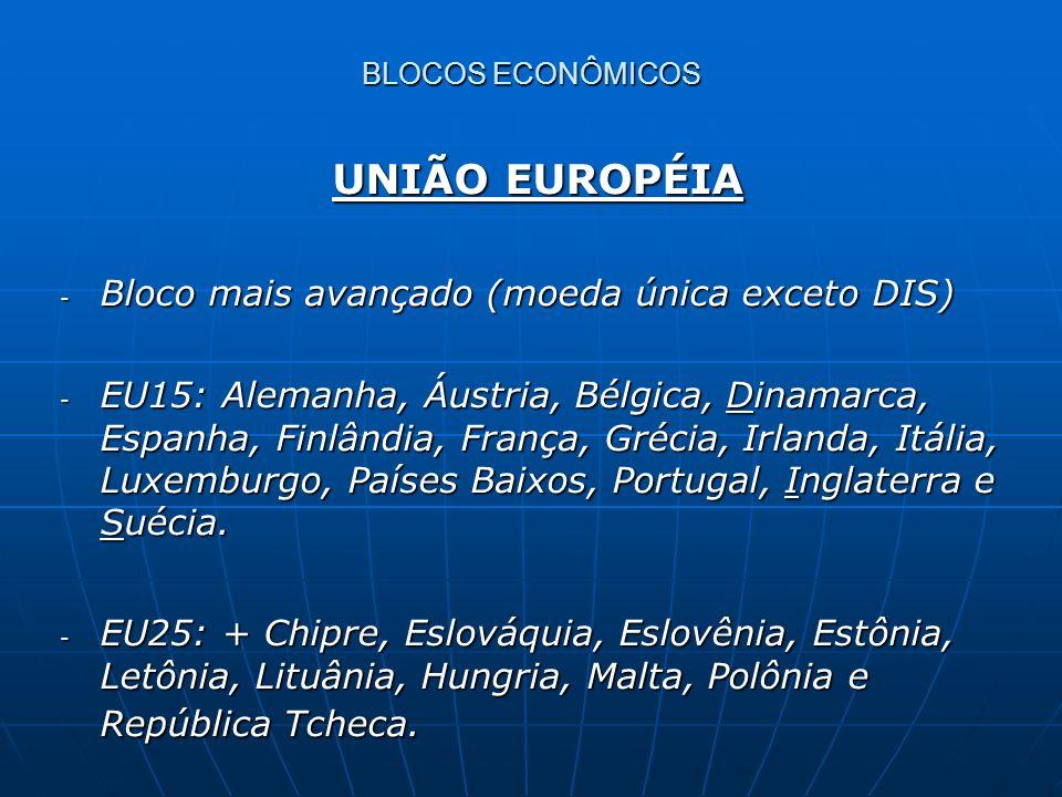 UNIÃO EUROPÉIA UNIÃO EUROPÉIA - Bloco mais avançado (moeda única exceto DIS) - EU15: Alemanha, Áustria, Bélgica, Dinamarca, Espanha, Finlândia, França