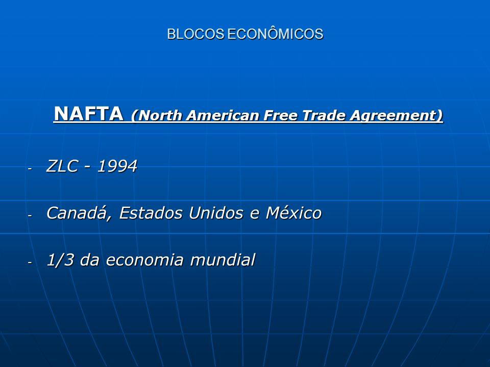 NAFTA (North American Free Trade Agreement) NAFTA (North American Free Trade Agreement) - ZLC - 1994 - Canadá, Estados Unidos e México - 1/3 da econom
