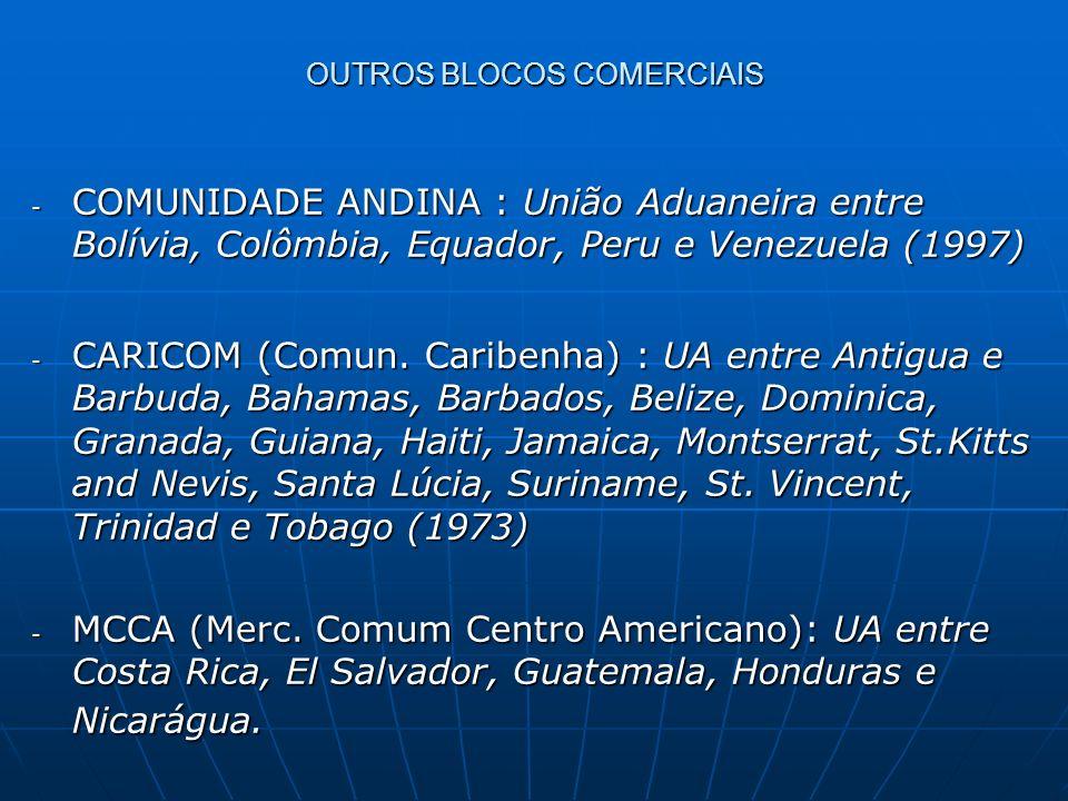 - COMUNIDADE ANDINA : União Aduaneira entre Bolívia, Colômbia, Equador, Peru e Venezuela (1997) - CARICOM (Comun. Caribenha) : UA entre Antigua e Barb