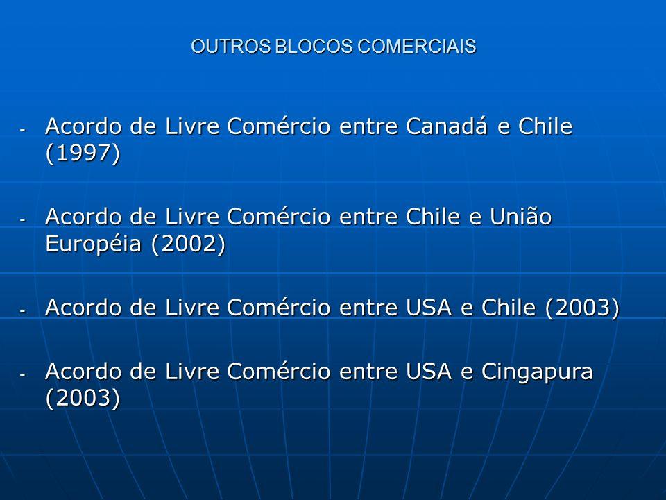 - Acordo de Livre Comércio entre Canadá e Chile (1997) - Acordo de Livre Comércio entre Chile e União Européia (2002) - Acordo de Livre Comércio entre