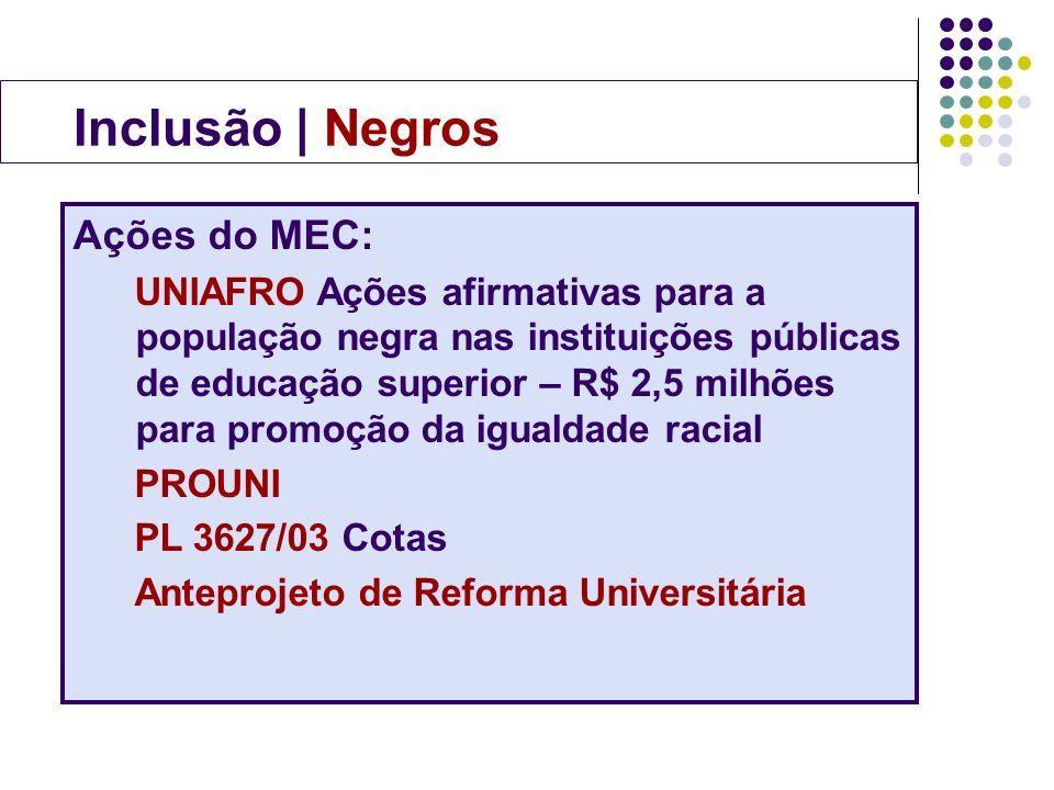 Ações do MEC: UNIAFRO Ações afirmativas para a população negra nas instituições públicas de educação superior – R$ 2,5 milhões para promoção da iguald