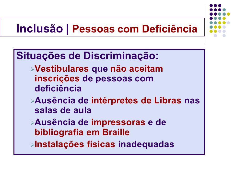 Situações de Discriminação: Vestibulares que não aceitam inscrições de pessoas com deficiência Ausência de intérpretes de Libras nas salas de aula Aus