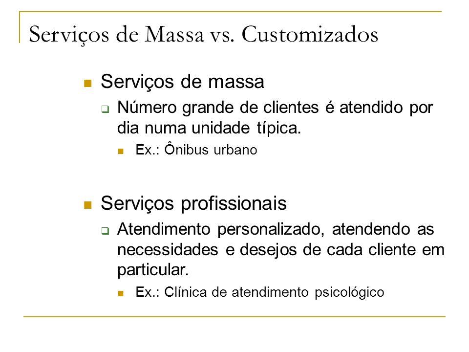 Serviços de Massa vs. Customizados Serviços de massa Número grande de clientes é atendido por dia numa unidade típica. Ex.: Ônibus urbano Serviços pro