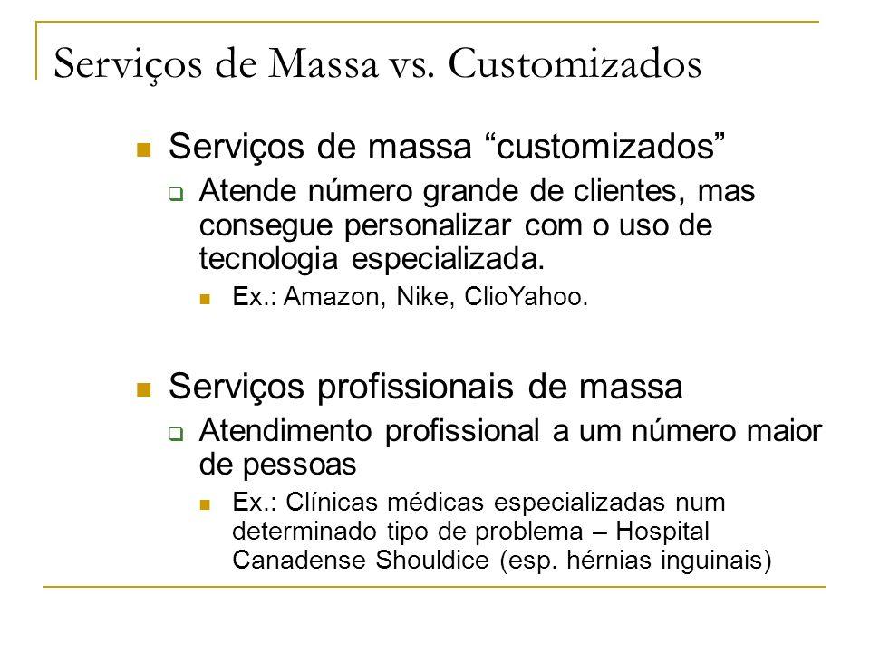 Serviços de Massa vs. Customizados Serviços de massa customizados Atende número grande de clientes, mas consegue personalizar com o uso de tecnologia
