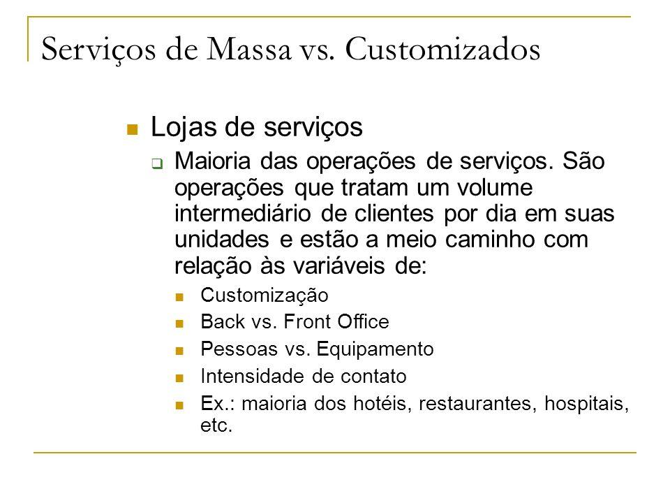 Serviços de Massa vs. Customizados Lojas de serviços Maioria das operações de serviços. São operações que tratam um volume intermediário de clientes p