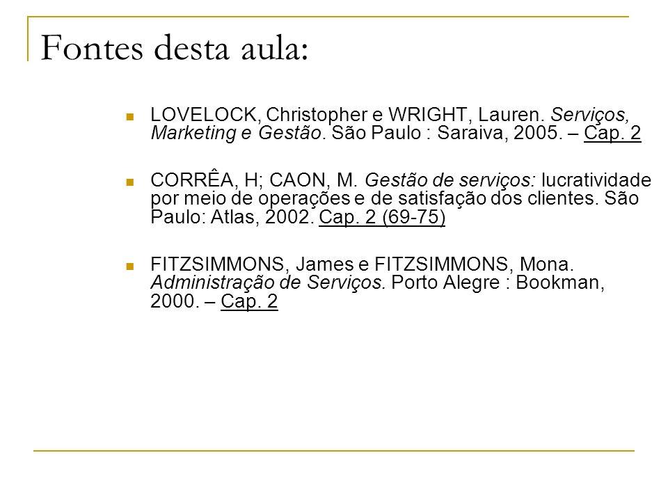 Fontes desta aula: LOVELOCK, Christopher e WRIGHT, Lauren. Serviços, Marketing e Gestão. São Paulo : Saraiva, 2005. – Cap. 2 CORRÊA, H; CAON, M. Gestã
