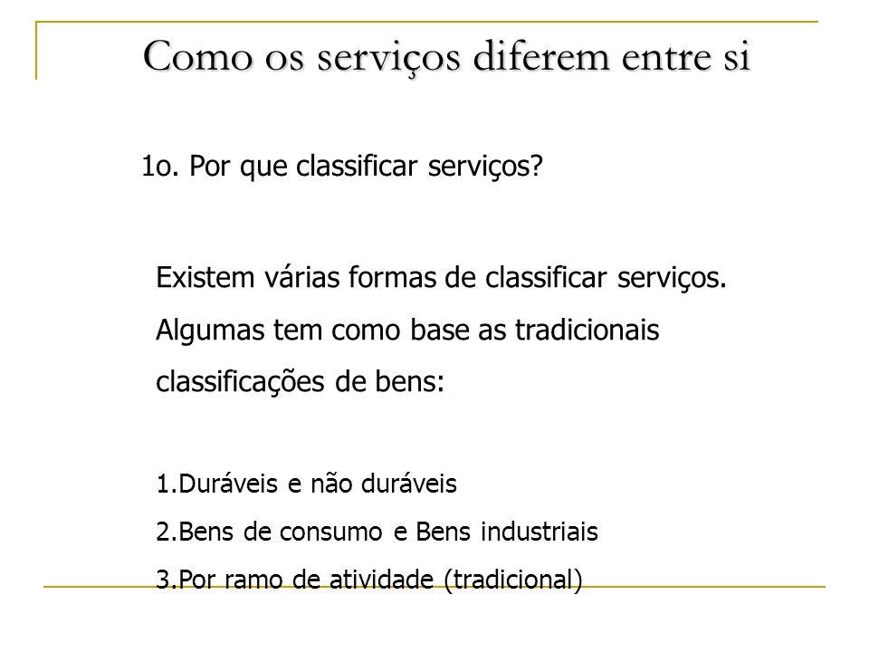 Como os serviços diferem entre si Existem várias formas de classificar serviços. Algumas tem como base as tradicionais classificações de bens: 1.Duráv