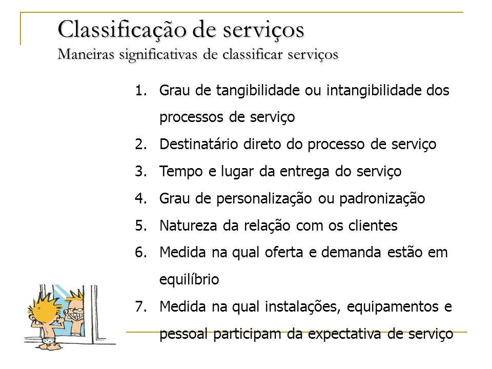 Classificação de serviços Maneiras significativas de classificar serviços 1.Grau de tangibilidade ou intangibilidade dos processos de serviço 2.Destin