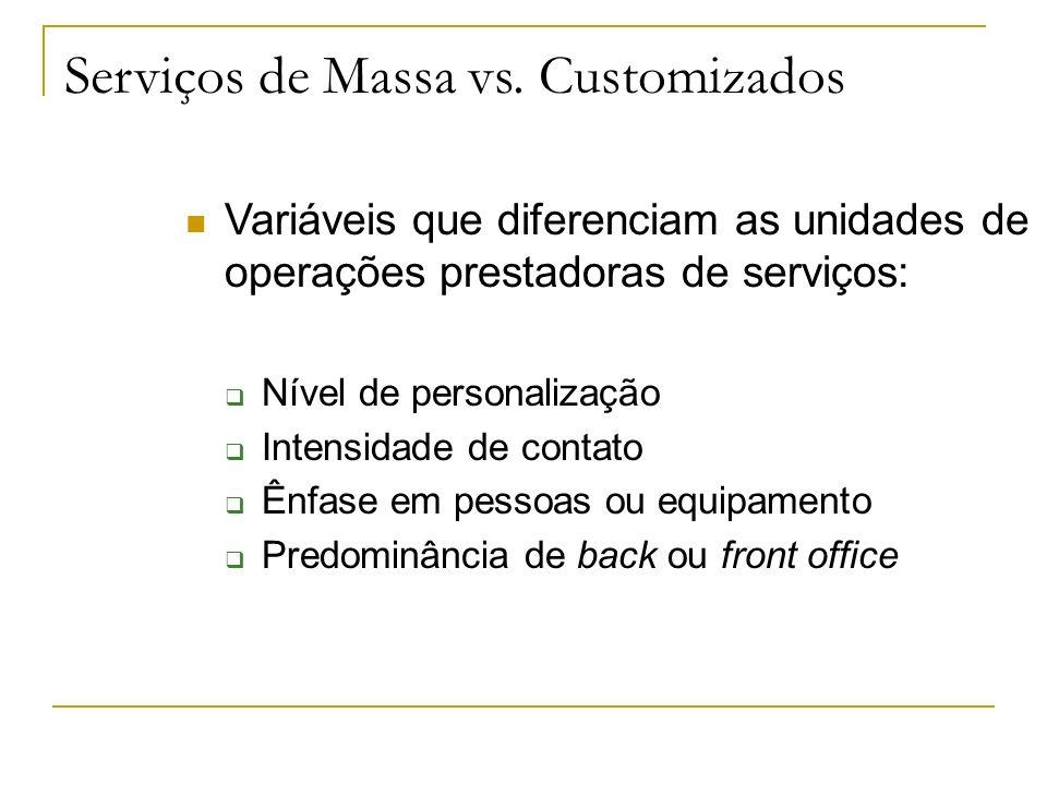 Variáveis que diferenciam as unidades de operações prestadoras de serviços: Nível de personalização Intensidade de contato Ênfase em pessoas ou equipa