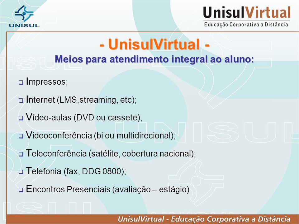- UnisulVirtual - Meios para atendimento integral ao aluno: I mpressos; I nternet (LMS,streaming, etc); V ídeo-aulas (DVD ou cassete); V ideoconferênc