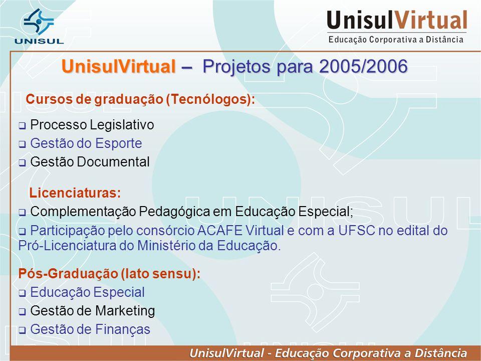 UnisulVirtual – Projetos para 2005/2006 Cursos de graduação (Tecnólogos): Processo Legislativo Gestão do Esporte Gestão Documental Licenciaturas: Comp