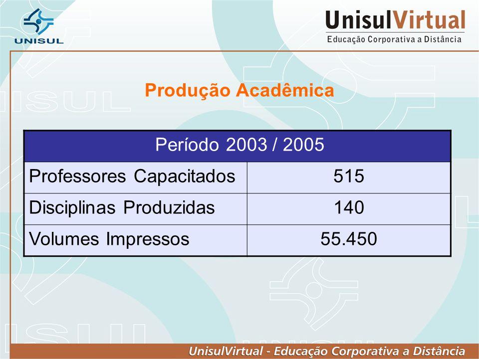 Produção Acadêmica Período 2003 / 2005 Professores Capacitados515 Disciplinas Produzidas140 Volumes Impressos55.450