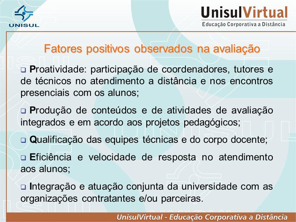 Fatores positivos observados na avaliação Proatividade: participação de coordenadores, tutores e de técnicos no atendimento a distância e nos encontro