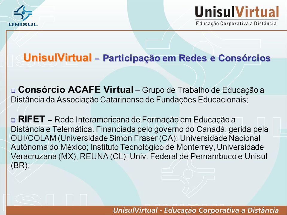 UnisulVirtual – Participação em Redes e Consórcios Consórcio ACAFE Virtual – Grupo de Trabalho de Educação a Distância da Associação Catarinense de Fu