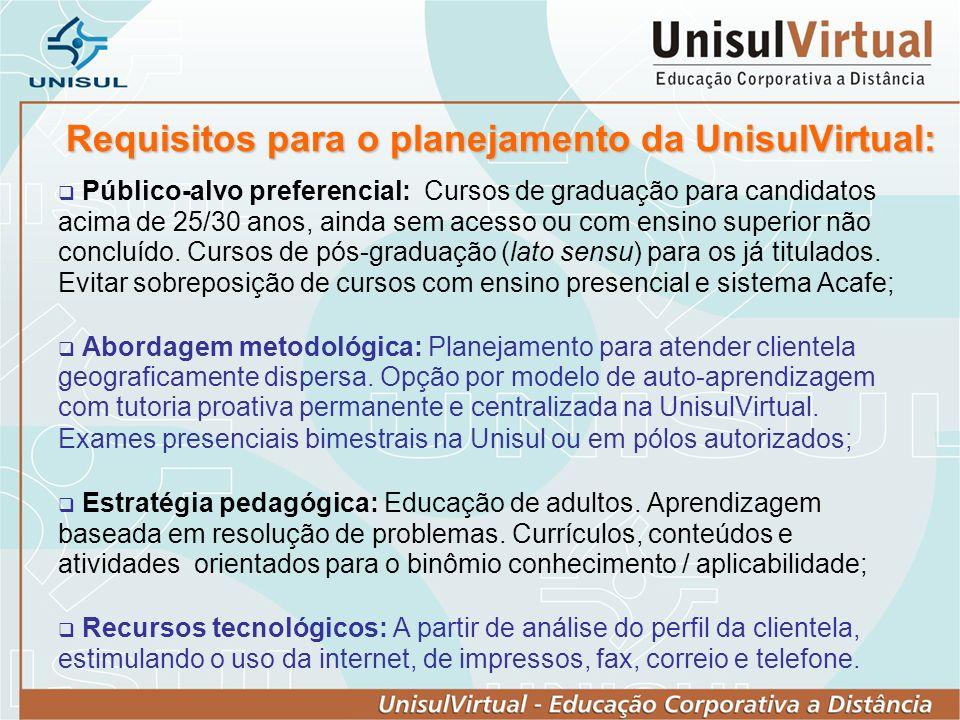 Requisitos para o planejamento da UnisulVirtual: Requisitos para o planejamento da UnisulVirtual: Público-alvo preferencial: Cursos de graduação para