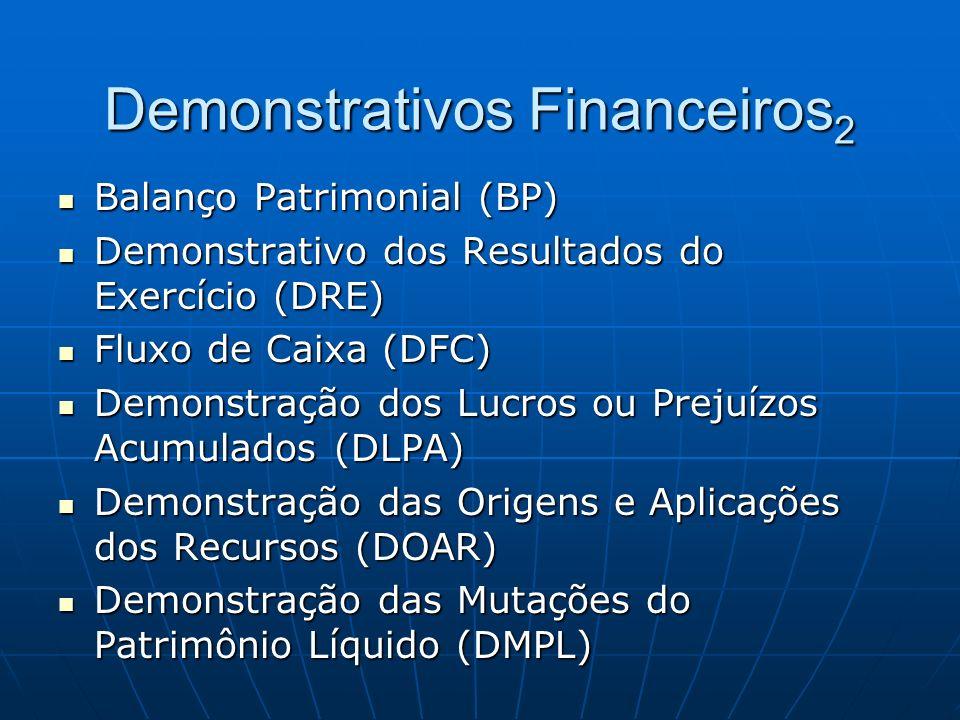 Demonstrativos Financeiros 2 Balanço Patrimonial (BP) Balanço Patrimonial (BP) Demonstrativo dos Resultados do Exercício (DRE) Demonstrativo dos Resul