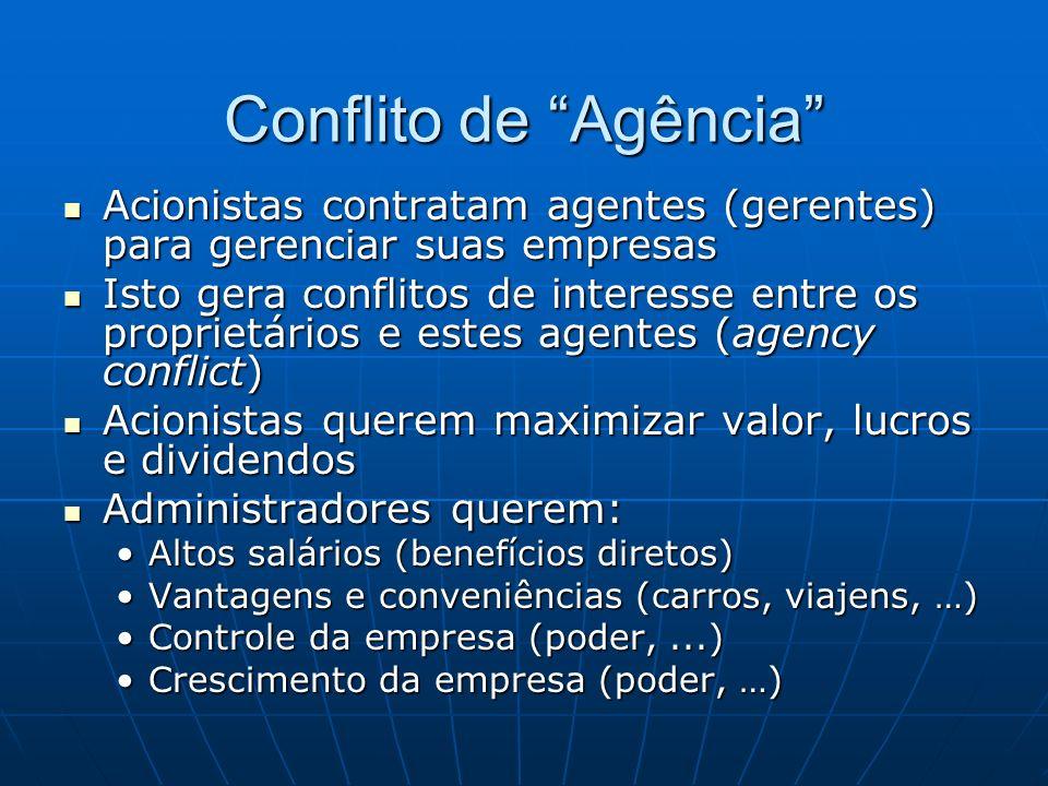 Conflito de Agência Acionistas contratam agentes (gerentes) para gerenciar suas empresas Acionistas contratam agentes (gerentes) para gerenciar suas e