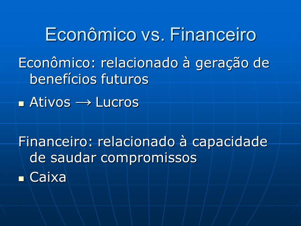 Econômico vs. Financeiro Econômico: relacionado à geração de benefícios futuros Ativos Lucros Ativos Lucros Financeiro: relacionado à capacidade de sa
