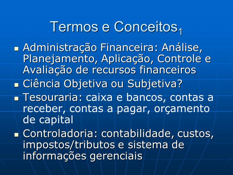 Termos e Conceitos 1 Administração Financeira: Análise, Planejamento, Aplicação, Controle e Avaliação de recursos financeiros Administração Financeira