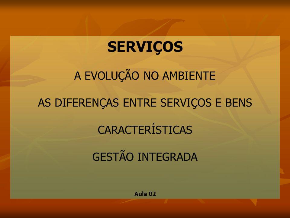 SERVIÇOS A EVOLUÇÃO NO AMBIENTE AS DIFERENÇAS ENTRE SERVIÇOS E BENS CARACTERÍSTICAS GESTÃO INTEGRADA Aula 02