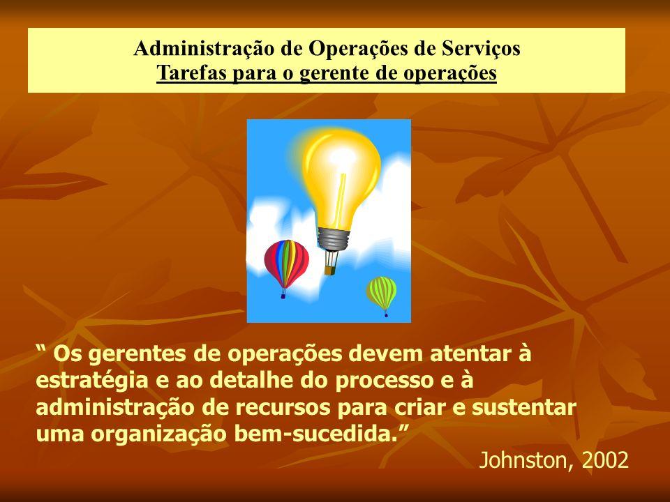 Administração de Operações de Serviços Tarefas para o gerente de operações Os gerentes de operações devem atentar à estratégia e ao detalhe do process