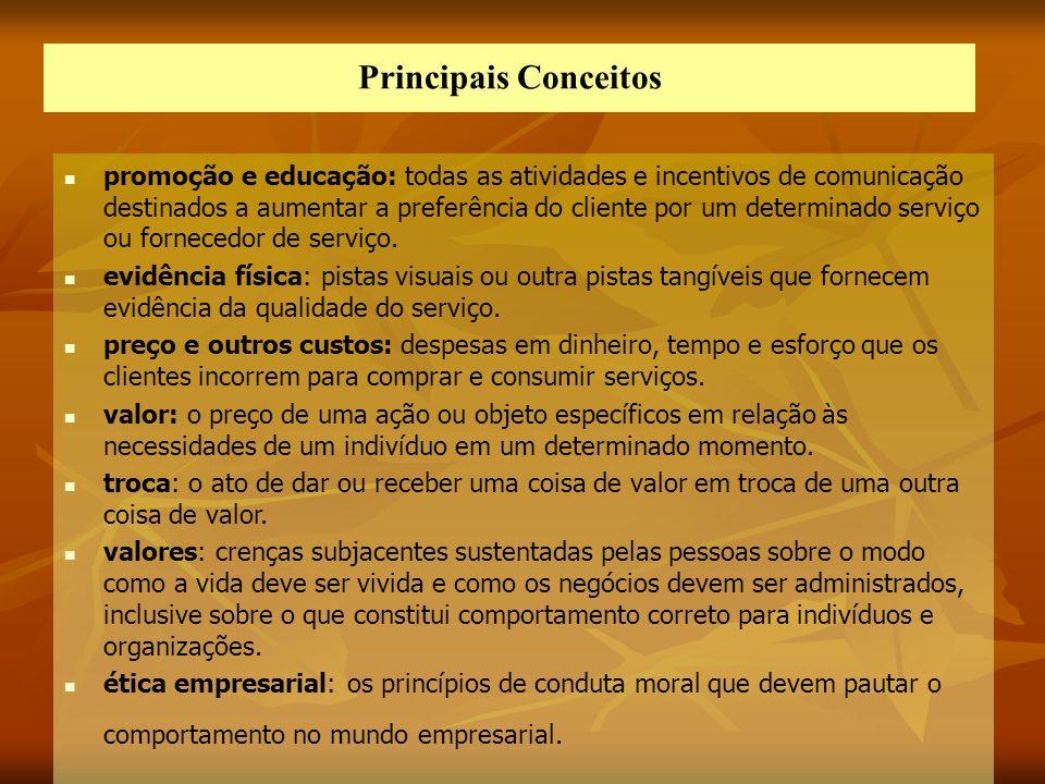 promoção e educação: todas as atividades e incentivos de comunicação destinados a aumentar a preferência do cliente por um determinado serviço ou forn