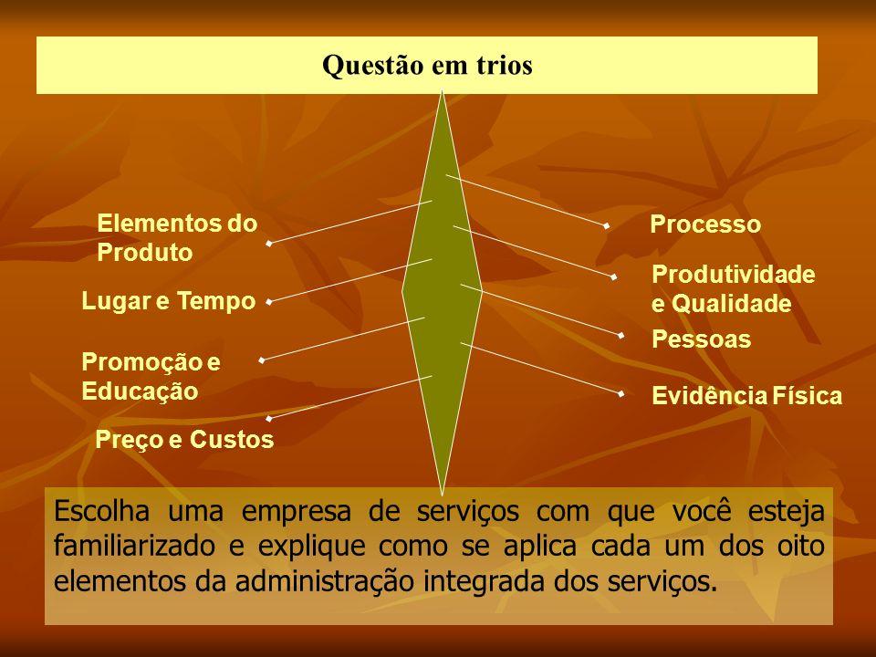 Questão em trios Escolha uma empresa de serviços com que você esteja familiarizado e explique como se aplica cada um dos oito elementos da administraç