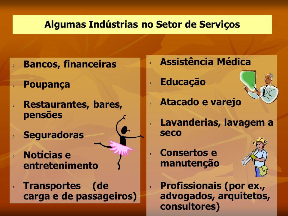 Algumas Indústrias no Setor de Serviços Bancos, financeiras Poupança Restaurantes, bares, pensões Seguradoras Notícias e entretenimento Transportes (d