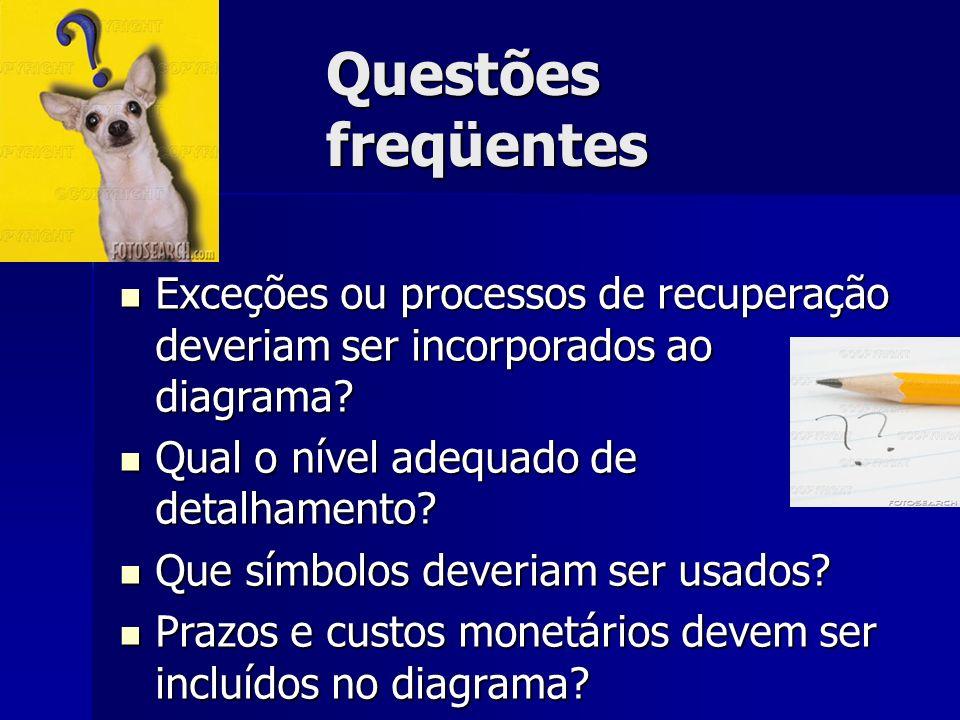 Exceções ou processos de recuperação deveriam ser incorporados ao diagrama? Exceções ou processos de recuperação deveriam ser incorporados ao diagrama