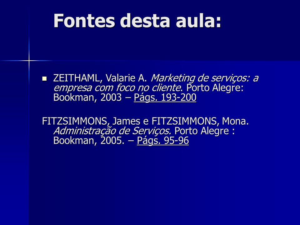 Fontes desta aula: ZEITHAML, Valarie A. Marketing de serviços: a empresa com foco no cliente. Porto Alegre: Bookman, 2003 – Págs. 193-200 ZEITHAML, Va