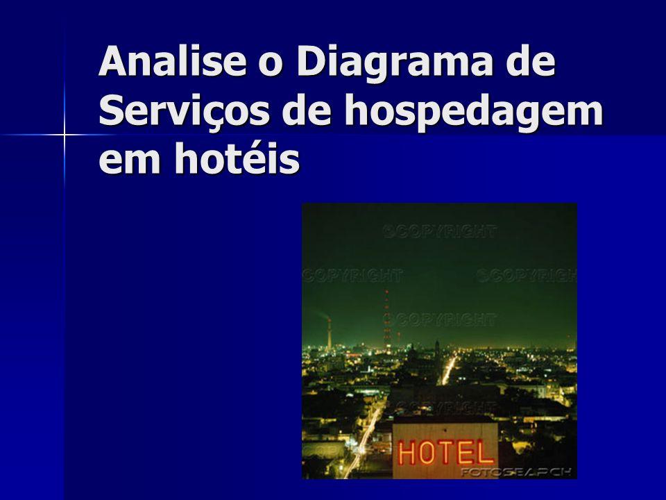 Analise o Diagrama de Serviços de hospedagem em hotéis