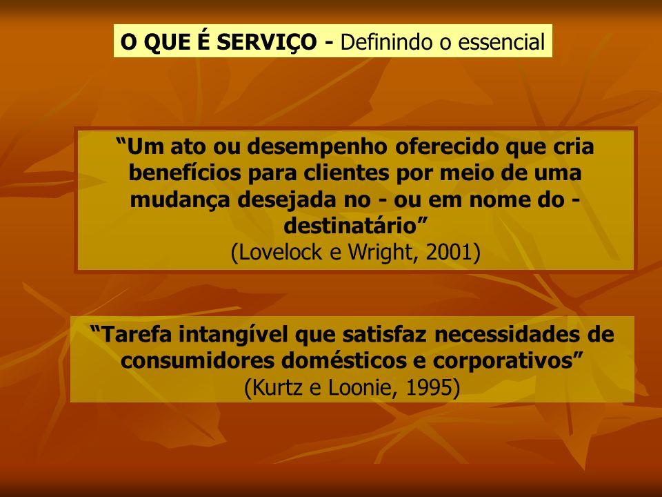 Tarefa intangível que satisfaz necessidades de consumidores domésticos e corporativos (Kurtz e Loonie, 1995) Um ato ou desempenho oferecido que cria b