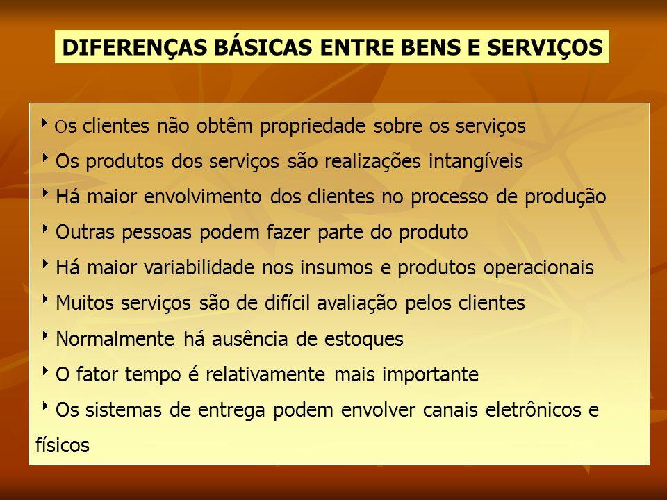 DIFERENÇAS BÁSICAS ENTRE BENS E SERVIÇOS O s clientes não obtêm propriedade sobre os serviços Os produtos dos serviços são realizações intangíveis Há