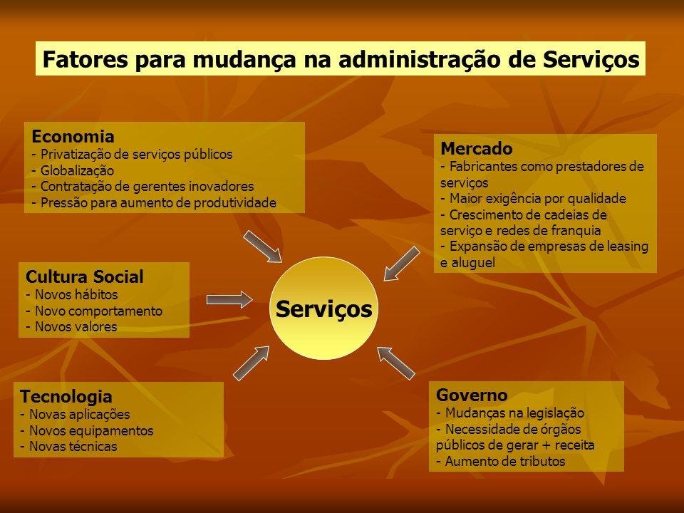 Serviços Cultura Social - Novos hábitos - Novo comportamento - Novos valores Economia - Privatização de serviços públicos - Globalização - Contratação