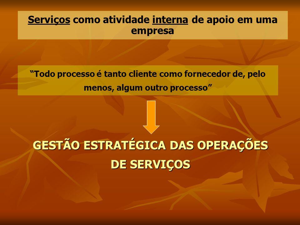 Todo processo é tanto cliente como fornecedor de, pelo menos, algum outro processo Serviços como atividade interna de apoio em uma empresa GESTÃO ESTR